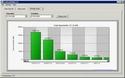 Bandwidth Monitoring and IIS