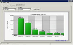 Bandwidth Monitoring and IIS